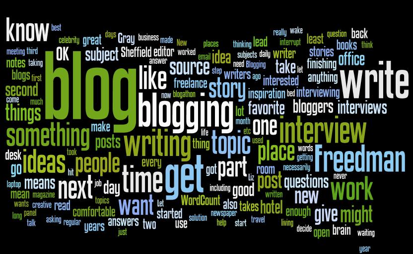 Wordle snapshot of WordCount, May 26, 2011