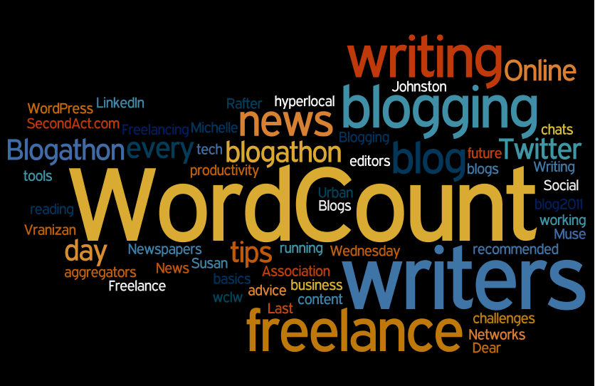 WordCount tag cloud, May 28, 2012