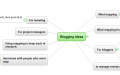 4 steps to using mind mapping for story ideas, blog topics
