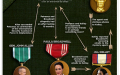 BuzzFeed is one of many news outlets that used diagrams or other infographics to help explains events surrounding the Patraeus affair.