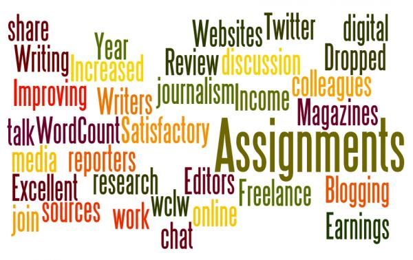 WordCount Last Wednesday writer chat