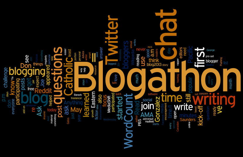 2013 Blogathon word cloud