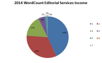 Analyzing freelance writing income: the case for diversifying